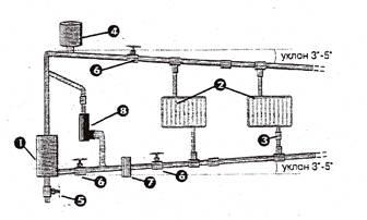 Схема стабилизатора напряжения на к142ен8в